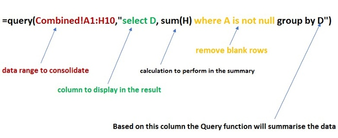 query formula used to consolidate data explained