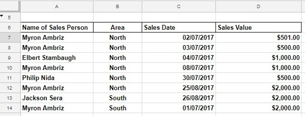 Sample Data to Include Same Field Twice in SUMIFS Function in Google Sheet