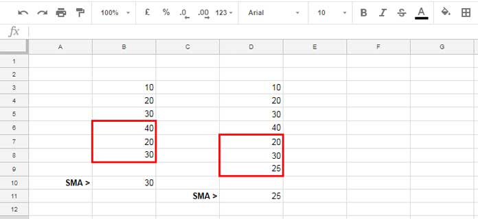 How To Calculate The Simple Moving Average In Sheets