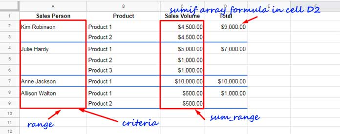 How To Include Adjacent Blank Cells In Sumif Range In