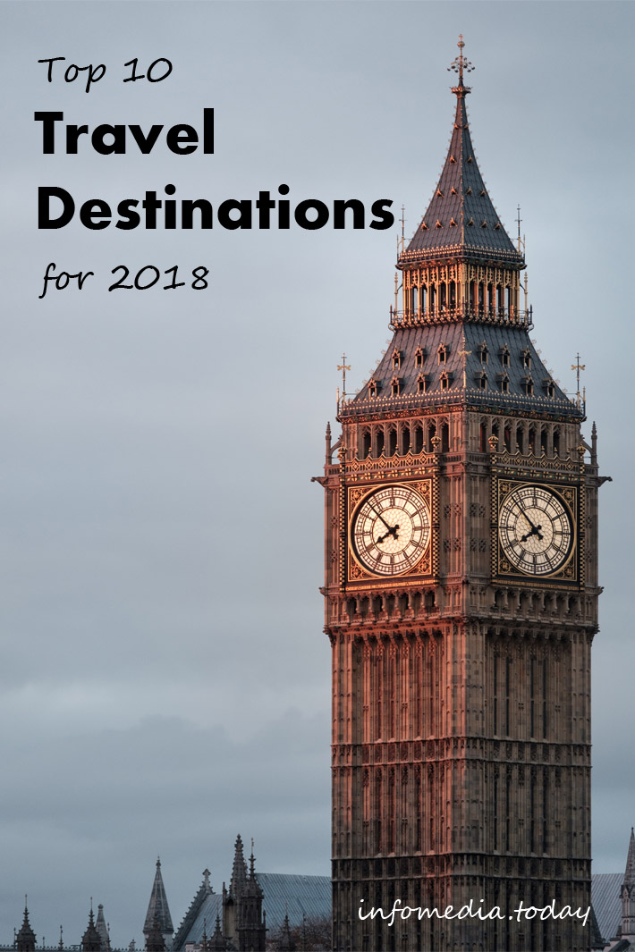 Top 10 Travel Destinations for 2018