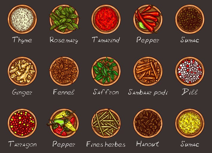 Guide To Herbs And Spices