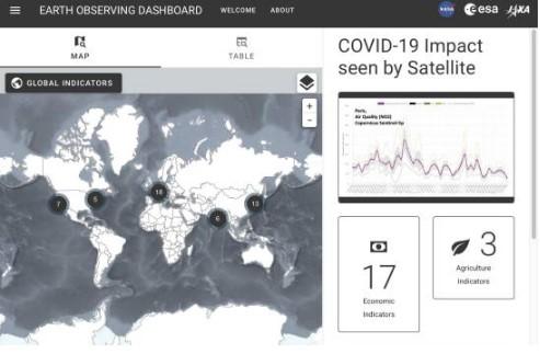 Sitio web muestra cambios en la Tierra por confinamiento