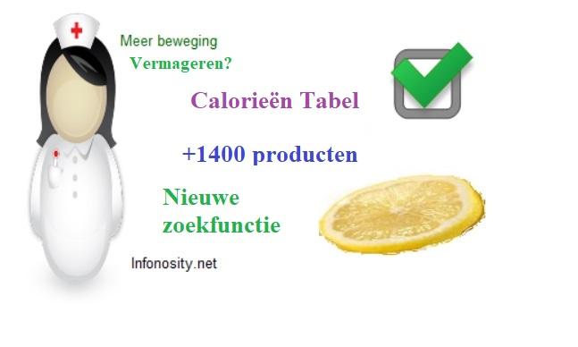 Vermageren calorietabel afslanken, Copyright (c) Infonosity.net Bruno Stroobandt.