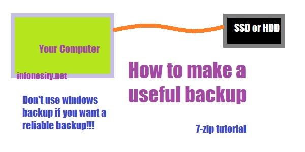 betrouwbare backup windows 10 zonder win10 back-up software. (Bill Gates software is onbetrouwbaar)