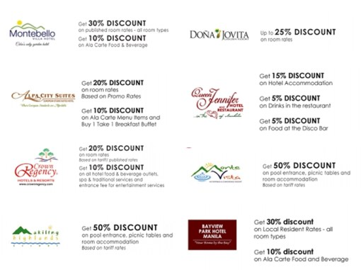 pagibig loyalty card hotel and restaurant discount freebies