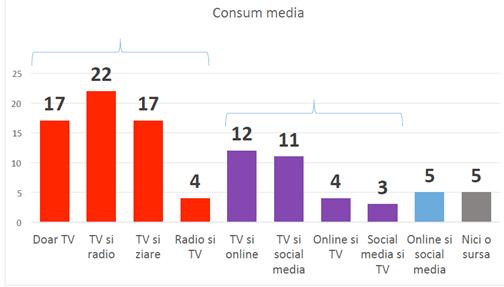 Consum media_2