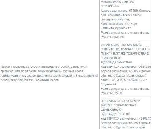 makoveychuk14