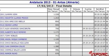Resultado final de la primera prueba del Campeonato de Andalucia 2013