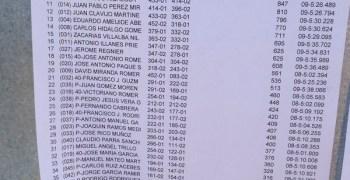 Seguimiento: Segunda prueba del Campeonato de Andalucía 1/8 TT Gas 2014