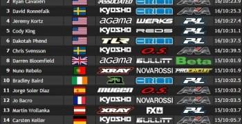 Mundial 1/8 2014 - El motor de Ignacio Candel. Posible cambio de marca...