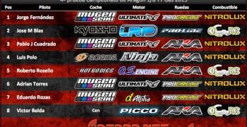 Resultados 4° Carrera Cto. Aragón 1/8 TT Nitro