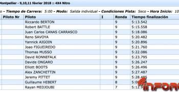 GP de Montpellier, síguelo durante todo el finde en infoRC.net. Asistentes españoles y Resultado Q1