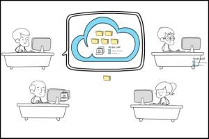 wimi-cloud-prive
