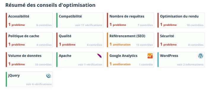tableau optimisation site web