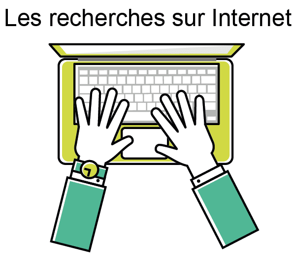 recherches sur Internet