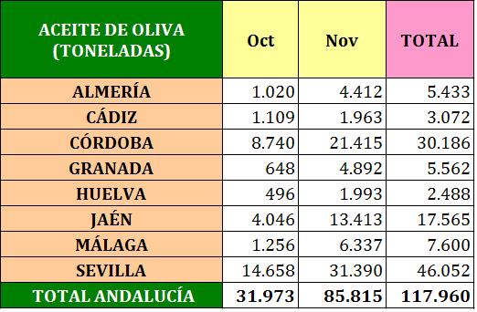 Datos AICA 12.12.19.png