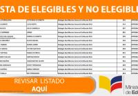 elegibles-y-no-elegibles-ministerio-de-educacion-quiero-ser-maestro-5