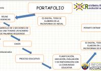 ejemplo-de-portafolio-docente-2016-ineval-pdf-coevaluacion-pdf-red-de-maestros