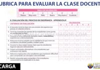 informacionecuador.com-rubrica-para-evaluar-la-clase-docenete-ministerio-de-educacion