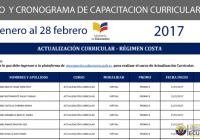 capacitacion-curricular-costa-2017-mecapacito.gob.ec