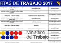 ministerio-del-trabajo-vacantes-puesto-oferta-emplero-informacionecuador