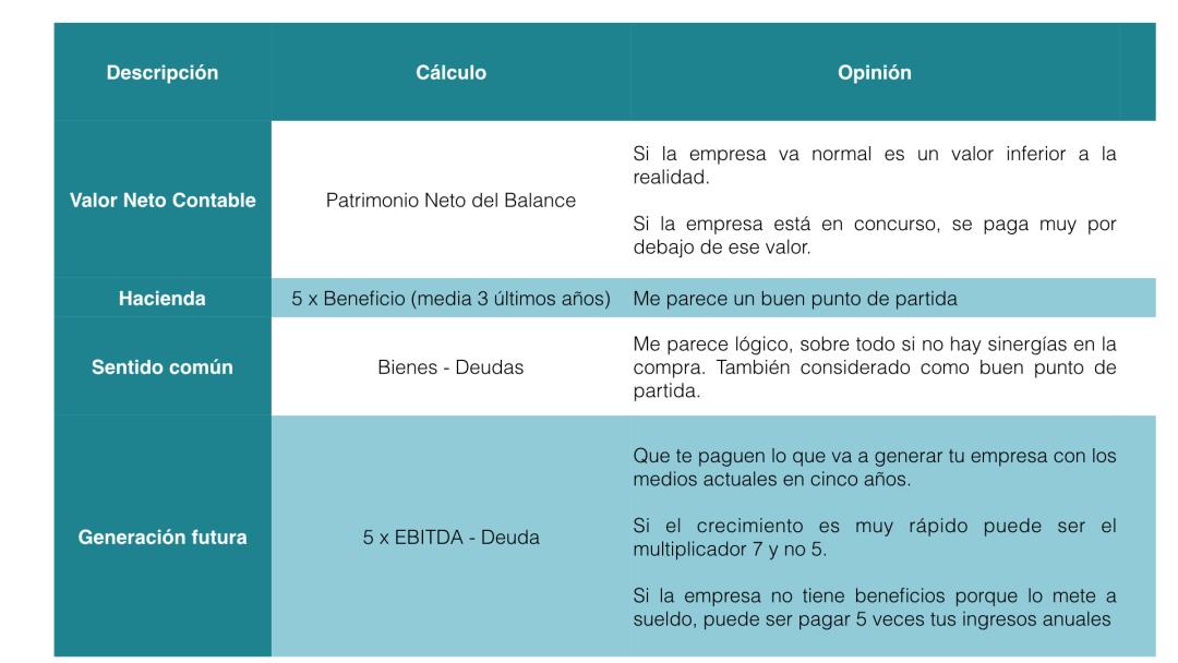 valoracion-empresas-tabla-resumen