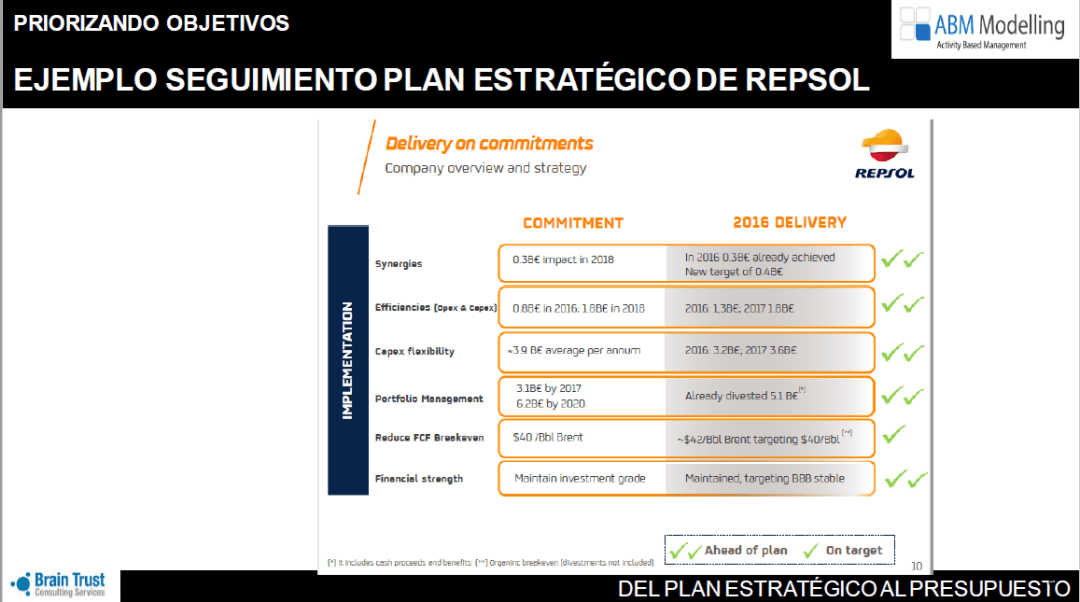 Va sigiendo del plan estratético si se consiguen o no los objetivos. Tenían 300 MM en sinergias y no sólo están por encima sino que además cambian el objetivo para próximos años en 400 MM.