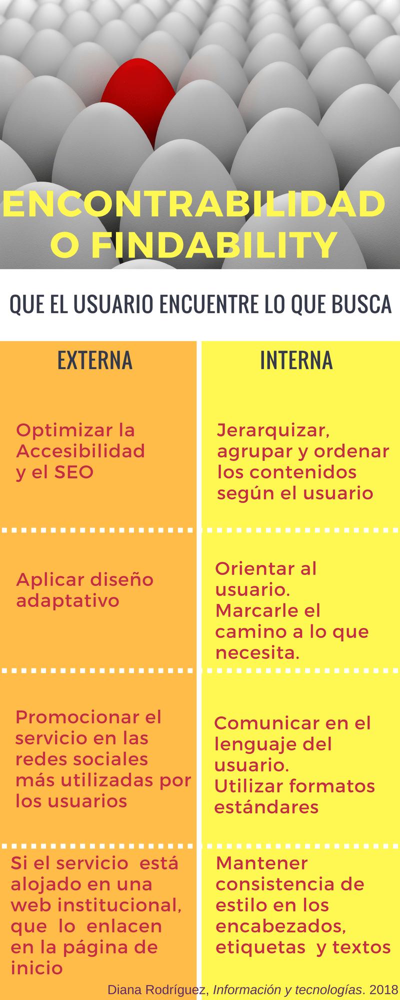 encontrabilidad_estrategias_principales