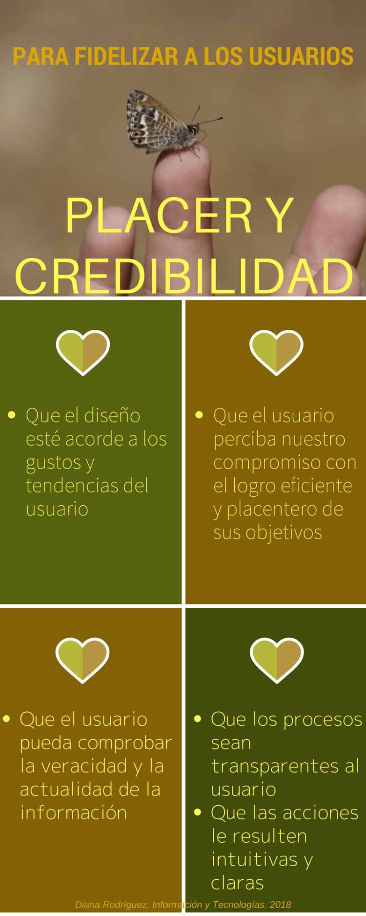 buenas_prácticas_de_placer_y_credibilidad_digital
