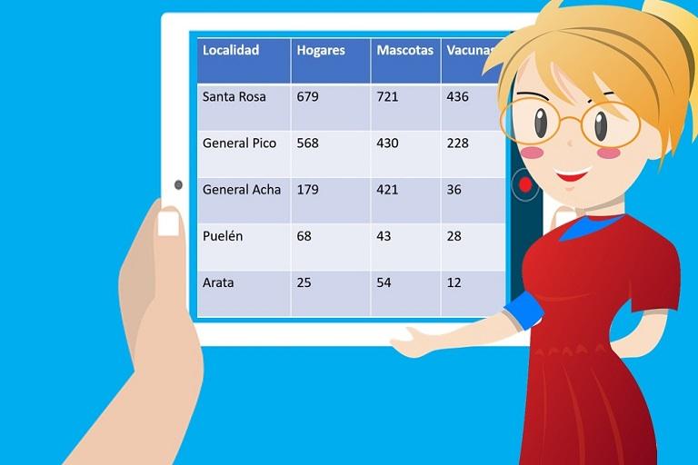 muestra la caricatura de una maestra, una tableta con dibujo de tabla y una mano