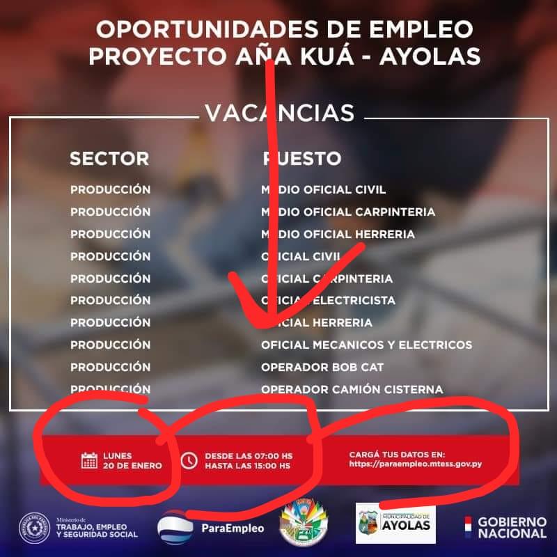 IMG-20200122-WA0043 Desorganización y confusión sobre contratación de personal en Aña Cuá