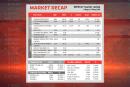 Market Recap 1 May - 7 May 2019