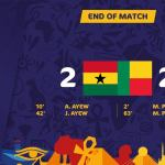 Ghana and Benin clash ends in draw