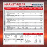 Market Recap – 26 June to 2 July 2019