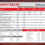 Market Recap 13 January to 19 January 2021