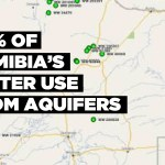 60% of Namibia's water use from aquifers