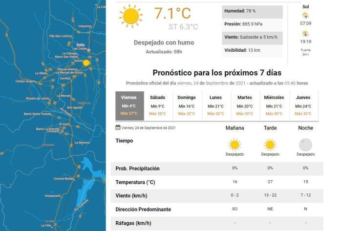 clima viernes 24