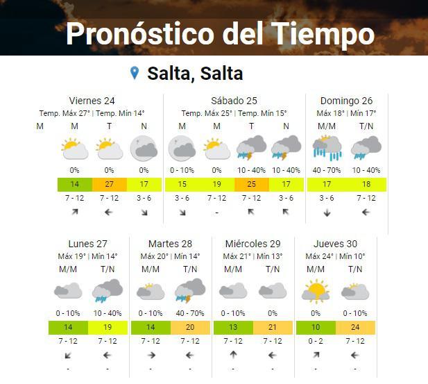 clima viernes 24 2
