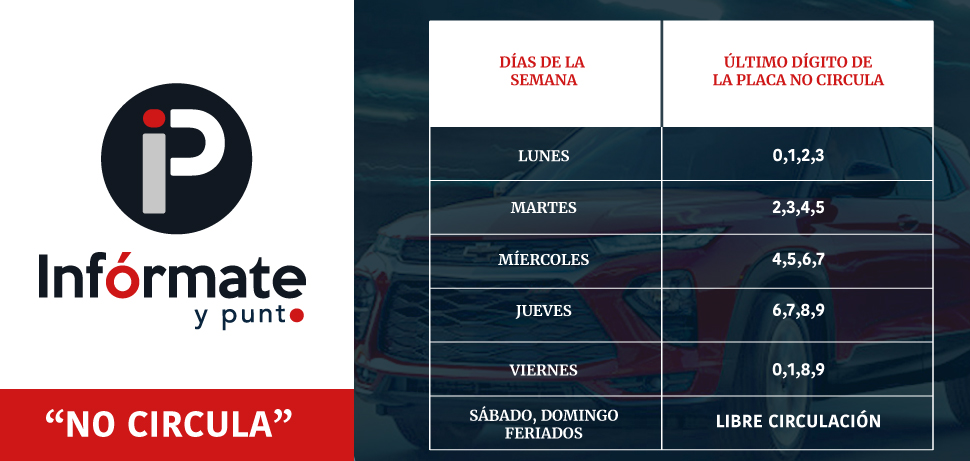 En Quito, se activa Plan Hoy No Circula