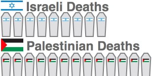 israel_palestine_coffin_counter