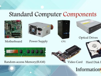 Top Standard Computer Devices/ Components