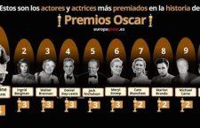 Las 15 cosas que debes saber sobre los Óscar: las películas más premiadas, los nominados…