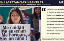 ASF: Sedesol no acreditó que las estancias infantiles cumplen en seguridad, calidad, capacitación…