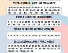 Eleições do Conselho Tutelar 2019, confiram seções e candidatos de Macaíba