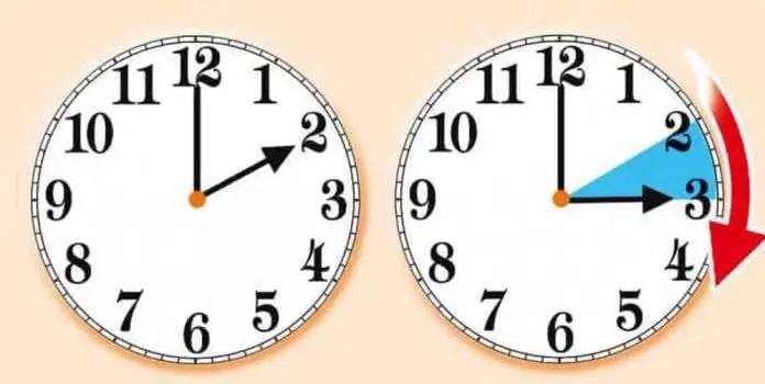 Ndryshimi i orës, merret vendimi …