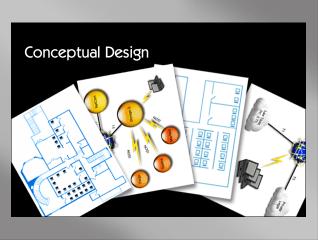 Conceptual Design | InfoSec.co.il