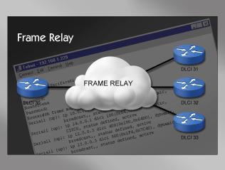 Frame Relay | InfoSec.co.il