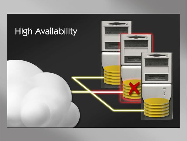 High Availability | InfoSec.co.il