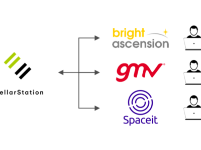 StellarStation to be pre-integrated into mission control software solutions from Bright Ascension, GMV, Spaceit